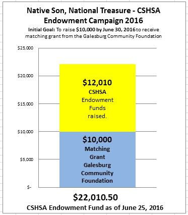 CSHSA Endowment Chart - July 1, 2016